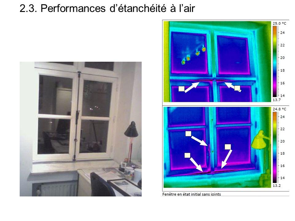 2.3. Performances d'étanchéité à l'air