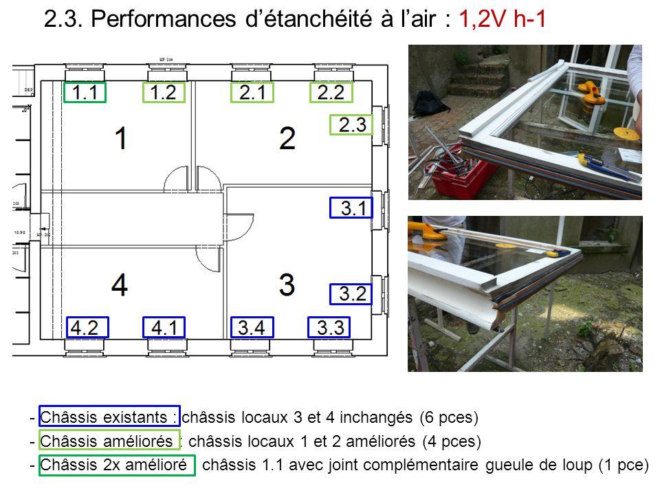 2.3. Performances d'étanchéité à l'air : 1,2V h-1