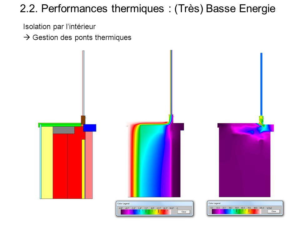 2.2. Performances thermiques : (Très) Basse Energie