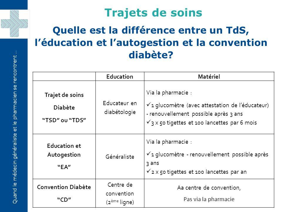 Education et Autogestion