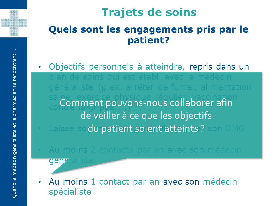 Quels sont les engagements pris par le patient