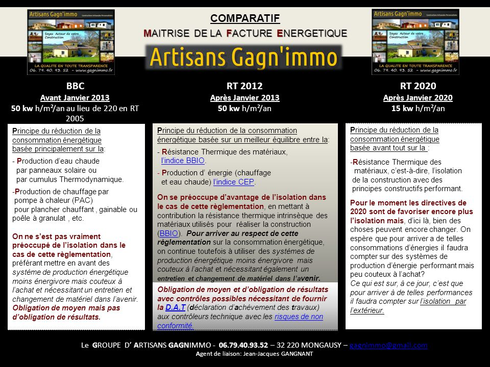 COMPARATIF BBC RT 2012 RT 2020 MAITRISE DE LA FACTURE ENERGETIQUE