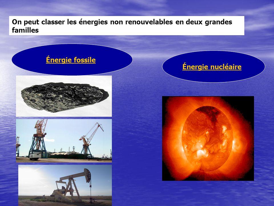 On peut classer les énergies non renouvelables en deux grandes familles