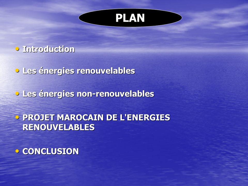 PLAN Introduction Les énergies renouvelables