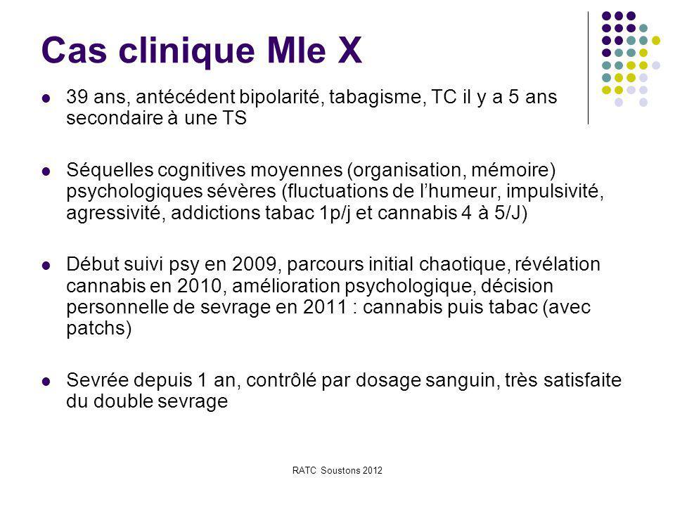 Cas clinique Mle X 39 ans, antécédent bipolarité, tabagisme, TC il y a 5 ans secondaire à une TS.