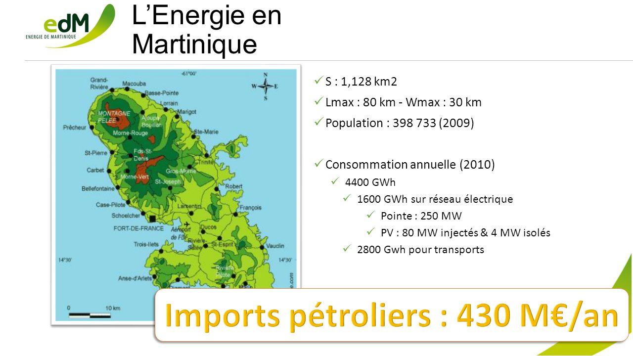 Imports pétroliers : 430 M€/an