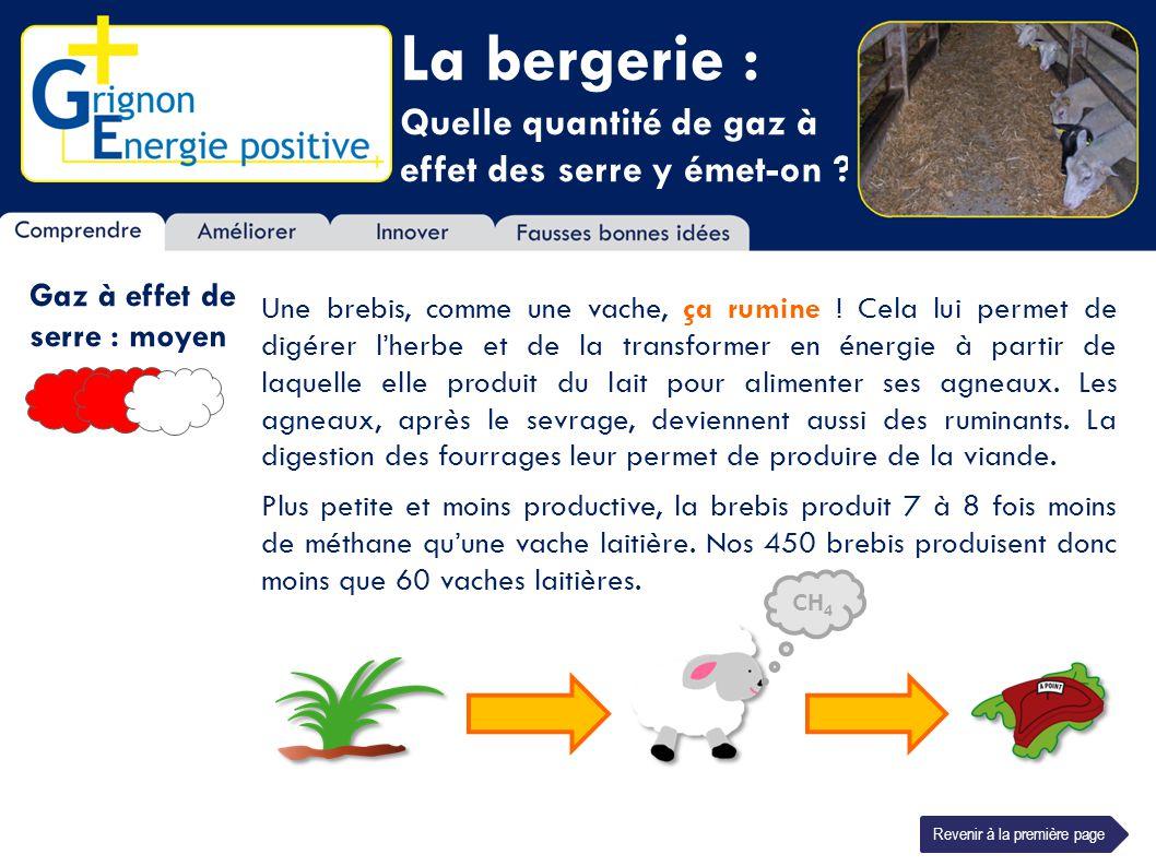 La bergerie : Quelle quantité de gaz à effet des serre y émet-on