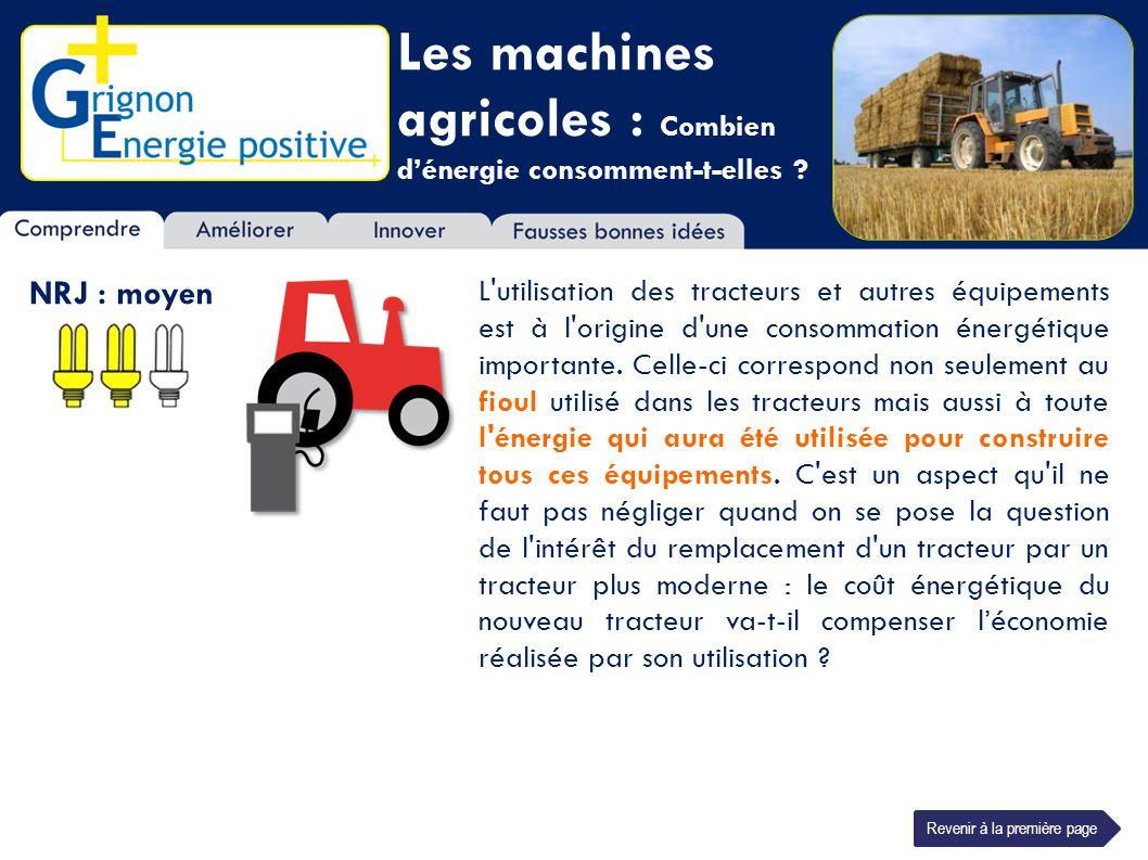 Les machines agricoles : Combien d'énergie consomment-t-elles