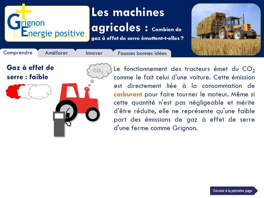 Les machines agricoles : Combien de gaz à effet de serre émettent-t-elles