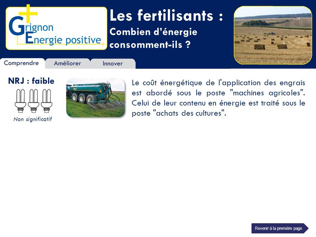Les fertilisants : Combien d'énergie consomment-ils NRJ : faible