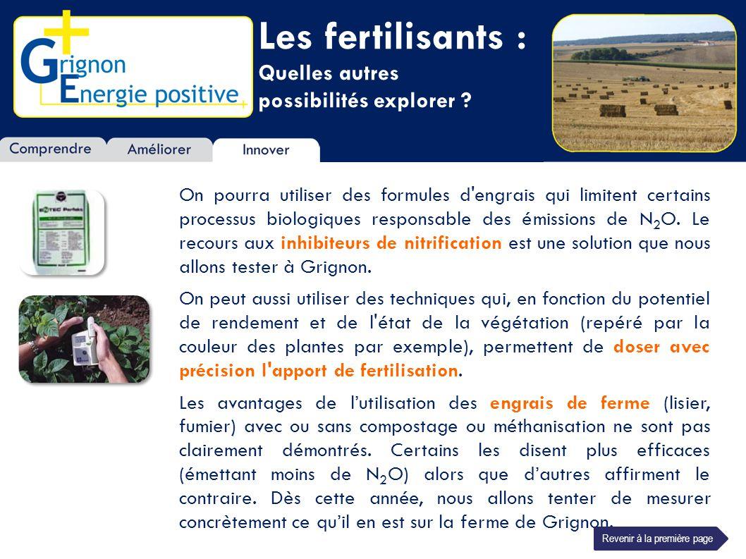 Les fertilisants : Quelles autres possibilités explorer