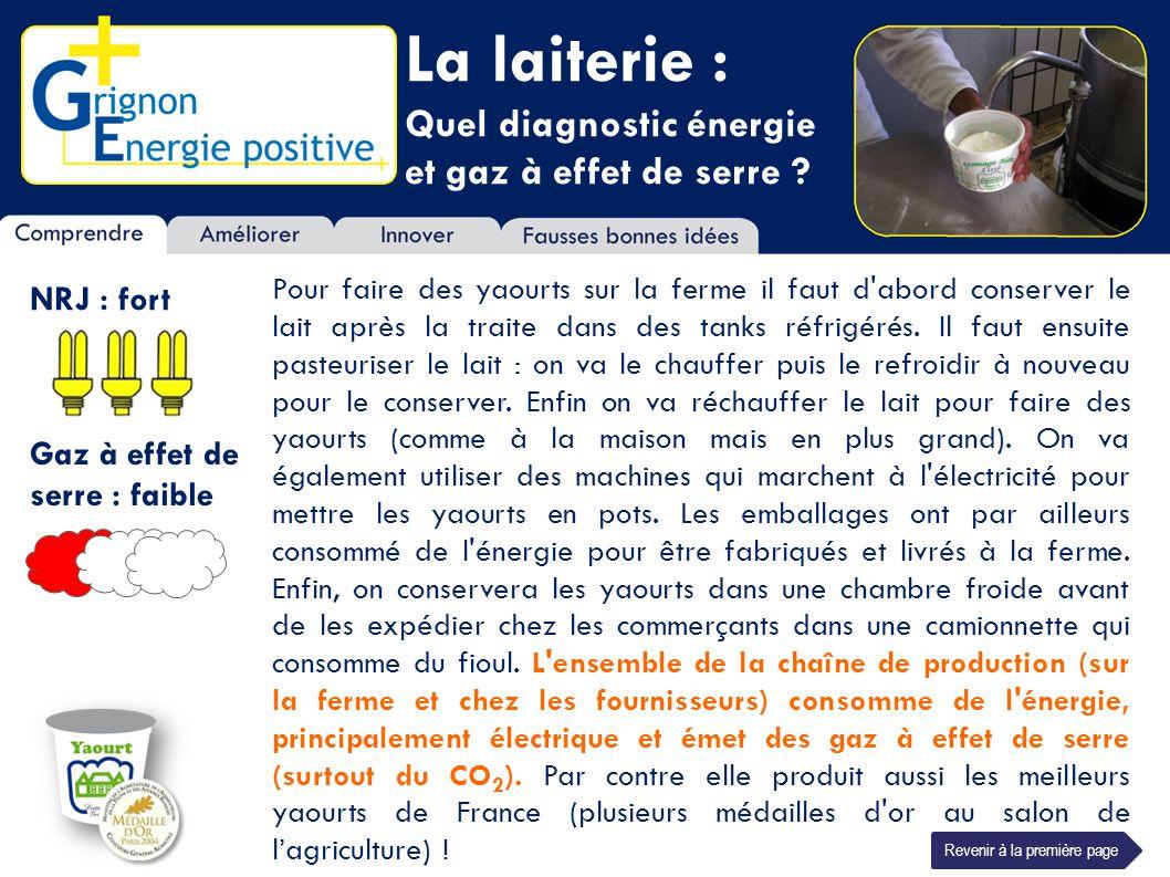 La laiterie : Quel diagnostic énergie et gaz à effet de serre