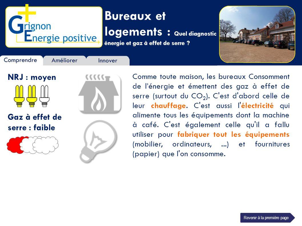 Bureaux et logements : Quel diagnostic énergie et gaz à effet de serre