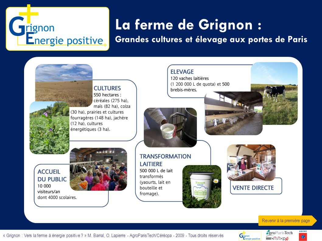 La ferme de Grignon : Grandes cultures et élevage aux portes de Paris