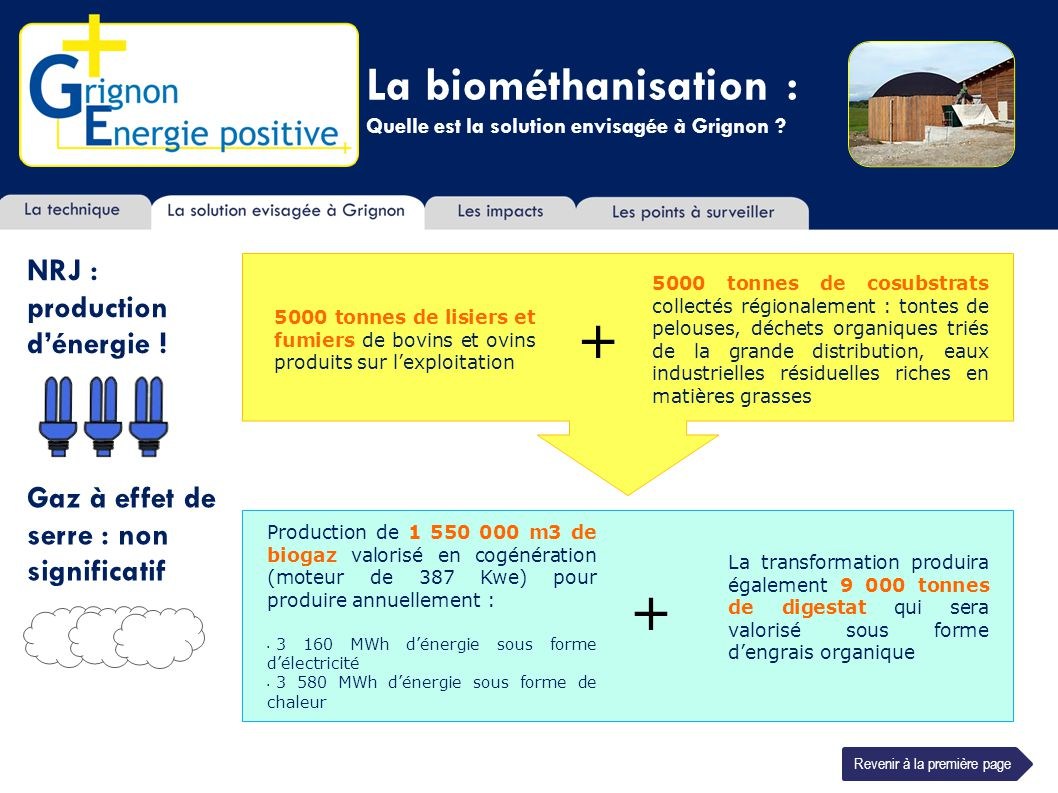 + + La biométhanisation : Quelle est la solution envisagée à Grignon