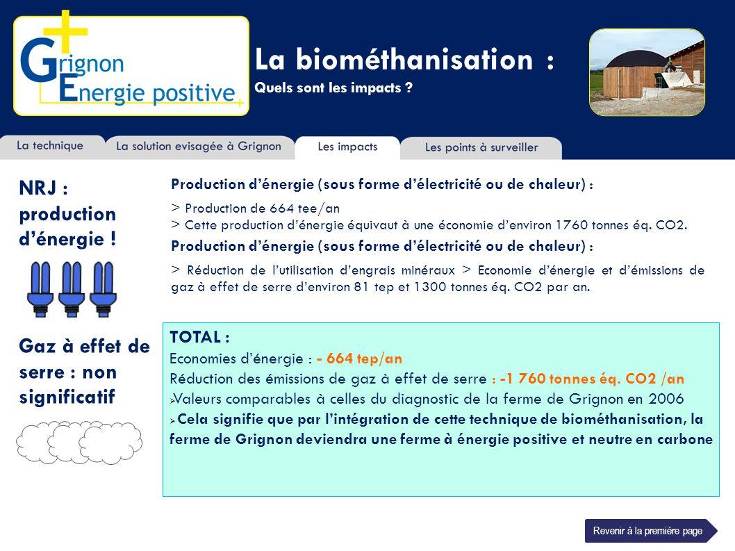 La biométhanisation : Quels sont les impacts