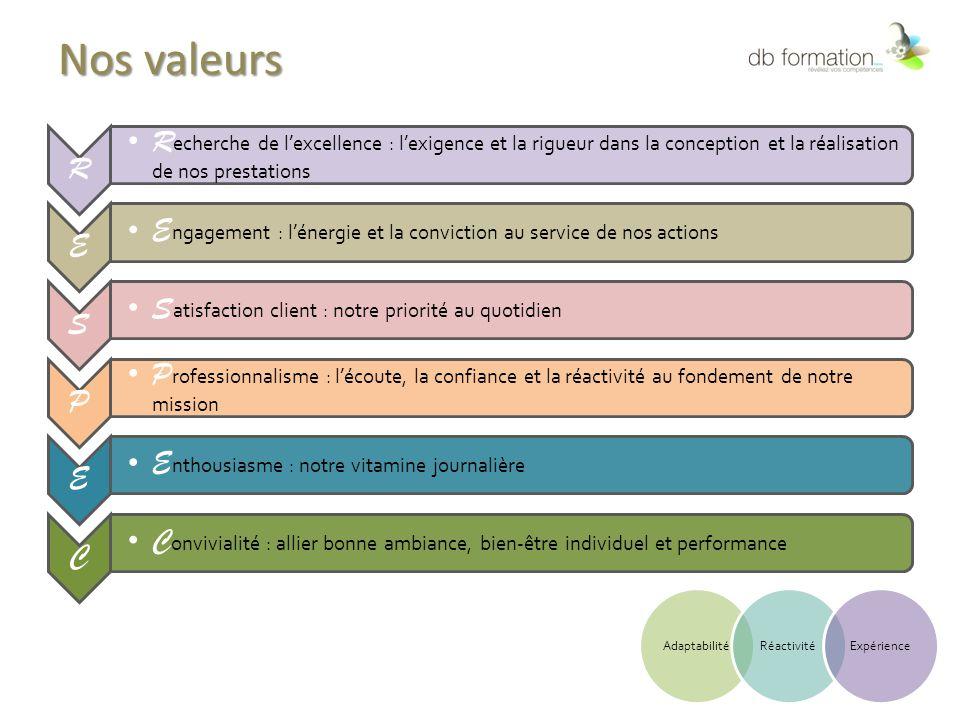 Nos valeurs R. Recherche de l'excellence : l'exigence et la rigueur dans la conception et la réalisation de nos prestations.