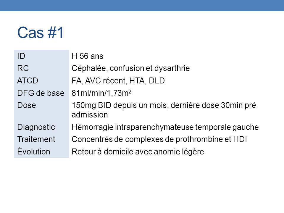 Cas #1 ID H 56 ans RC Céphalée, confusion et dysarthrie ATCD