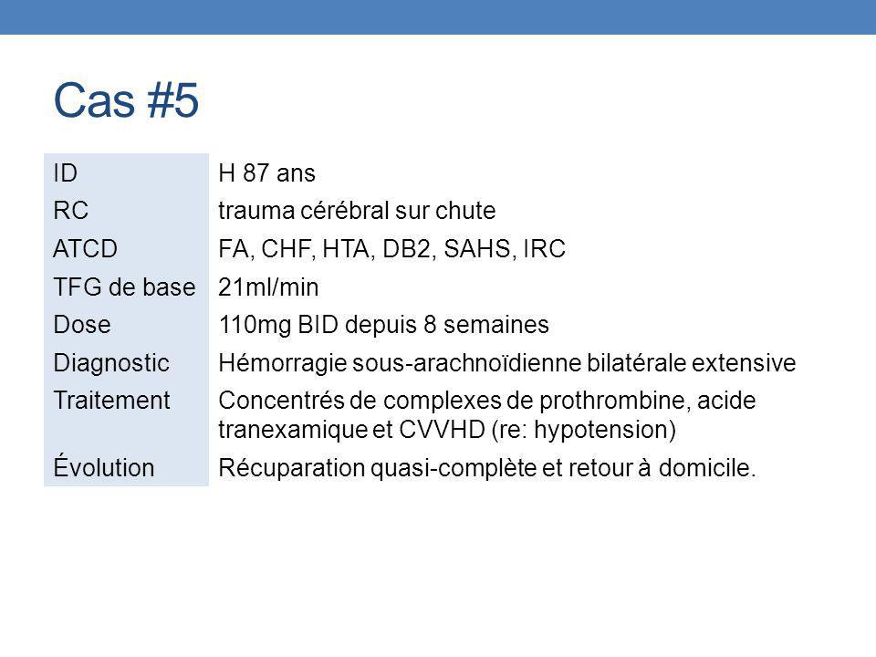 Cas #5 ID H 87 ans RC trauma cérébral sur chute ATCD