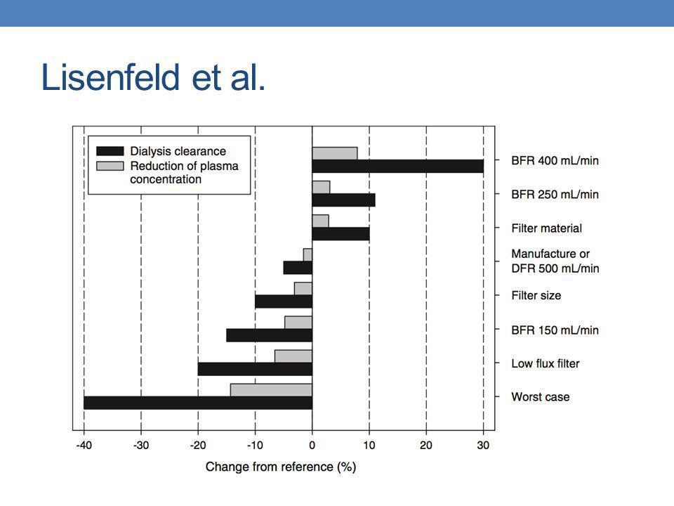 Lisenfeld et al.