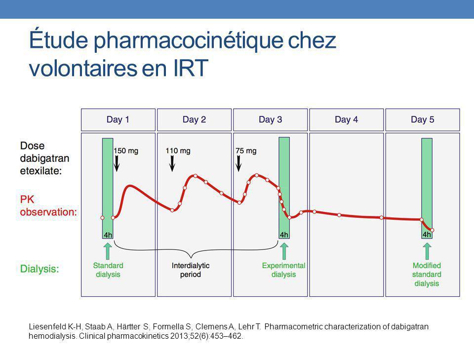 Étude pharmacocinétique chez volontaires en IRT
