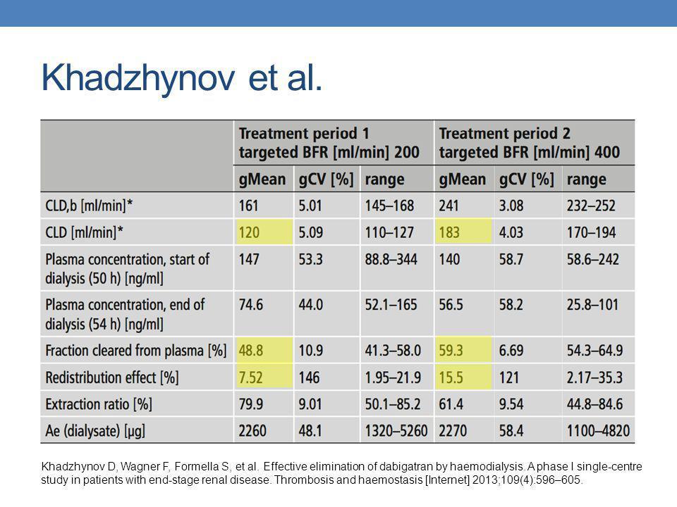 Khadzhynov et al.