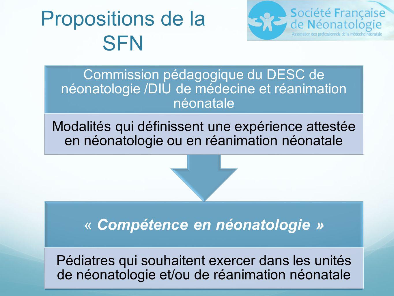 Propositions de la SFN
