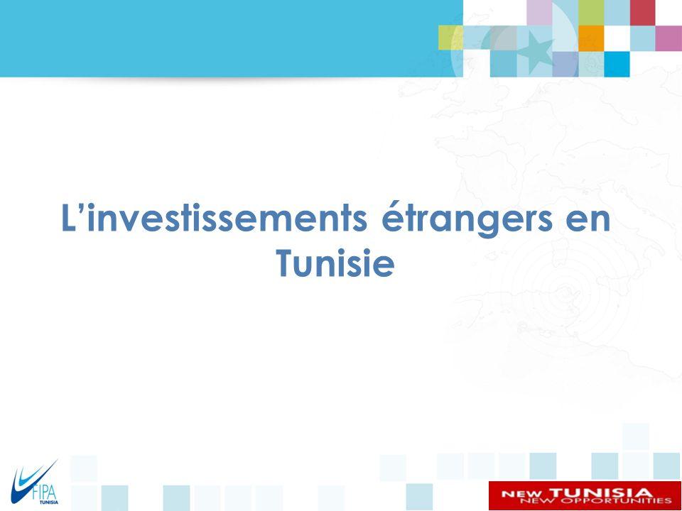 L'investissements étrangers en Tunisie
