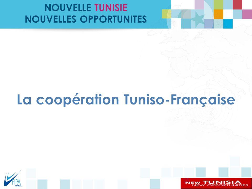 NOUVELLES OPPORTUNITES La coopération Tuniso-Française