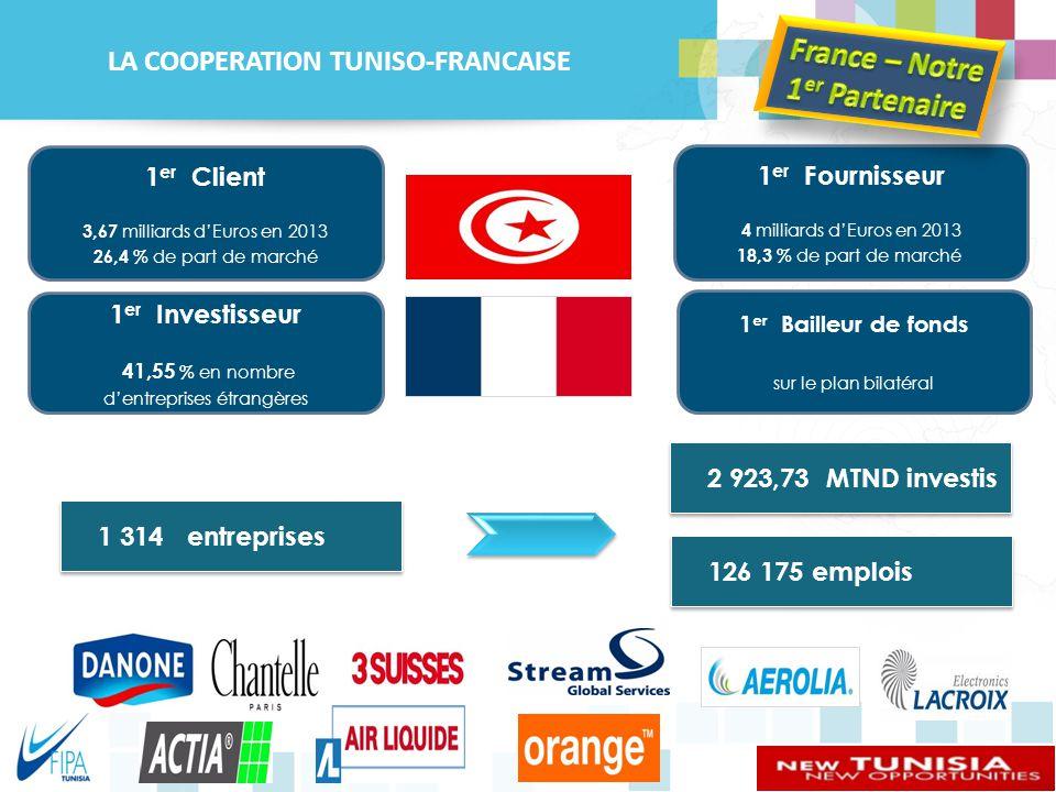 LA COOPERATION TUNISO-FRANCAISE