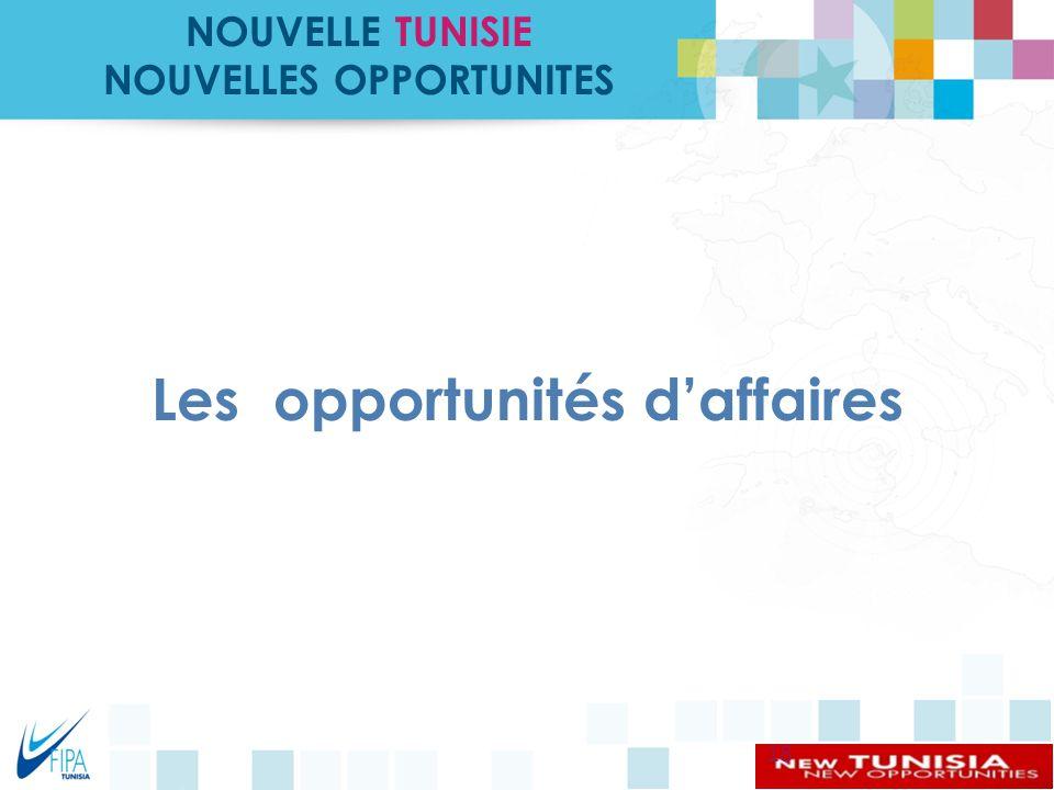 NOUVELLES OPPORTUNITES Les opportunités d'affaires