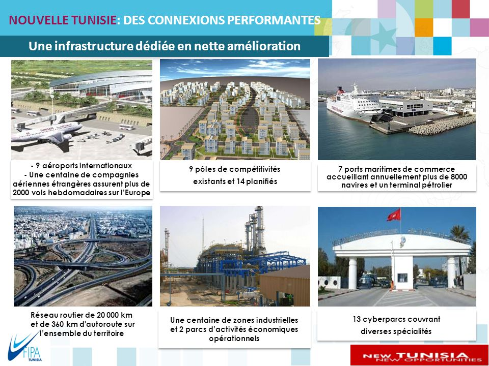 NOUVELLE TUNISIE: DES CONNEXIONS PERFORMANTES
