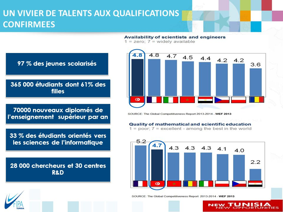 UN VIVIER DE TALENTS AUX QUALIFICATIONS CONFIRMEES