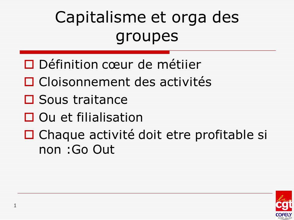 Capitalisme et orga des groupes