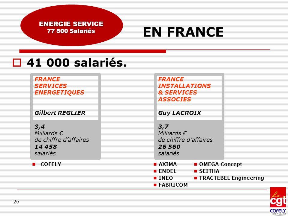 EN FRANCE 41 000 salariés. ENERGIE SERVICE 77 500 Salariés France