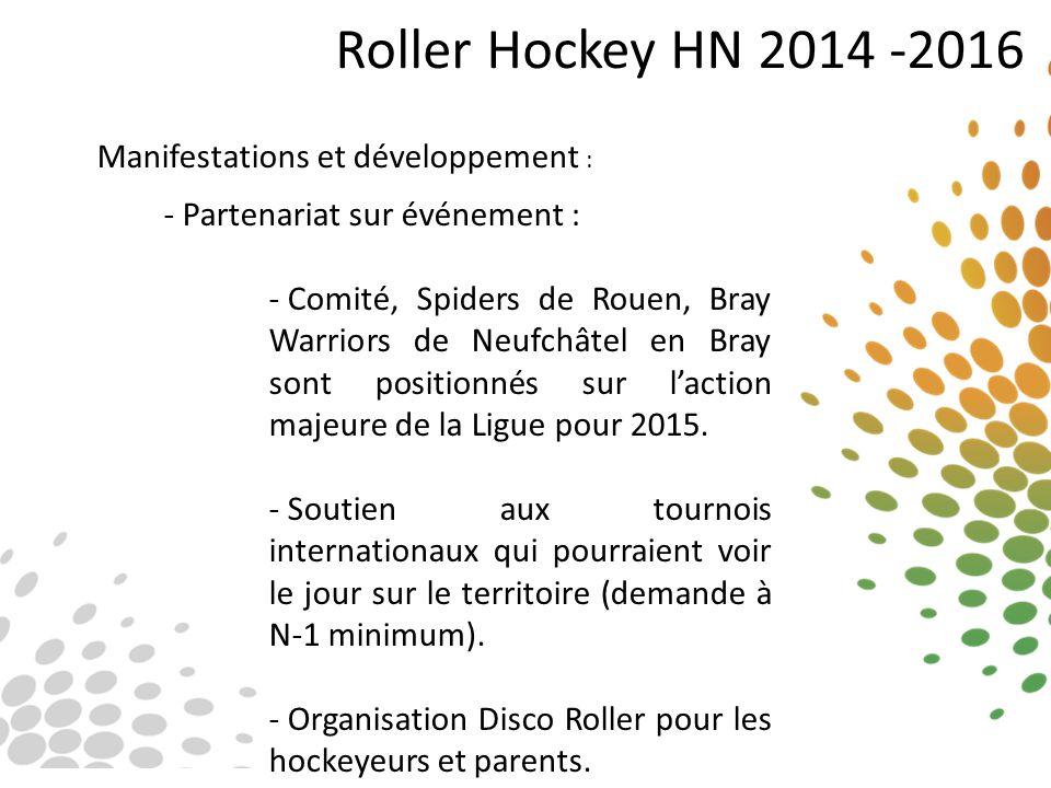Roller Hockey HN 2014 -2016 Manifestations et développement :