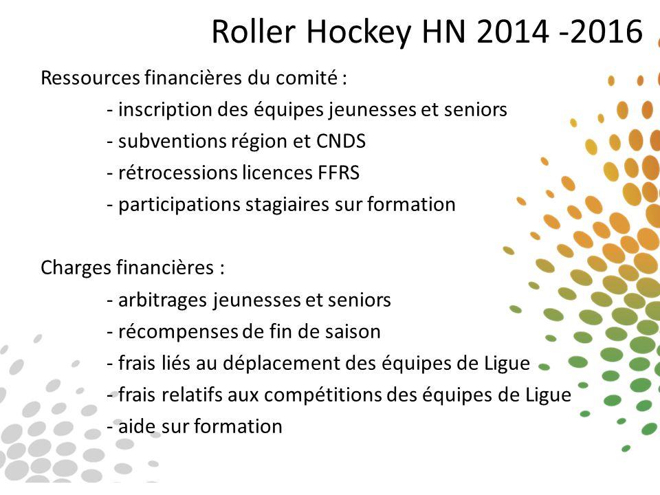 Roller Hockey HN 2014 -2016 Ressources financières du comité :