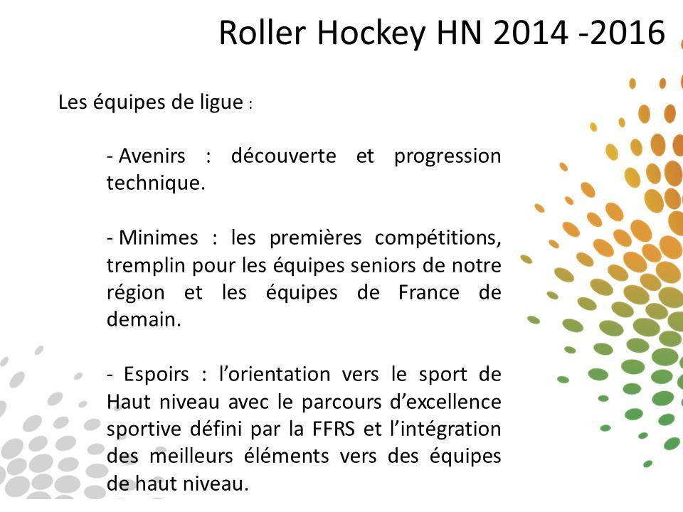 Roller Hockey HN 2014 -2016 Les équipes de ligue :