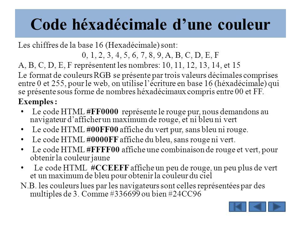 Code héxadécimale d'une couleur