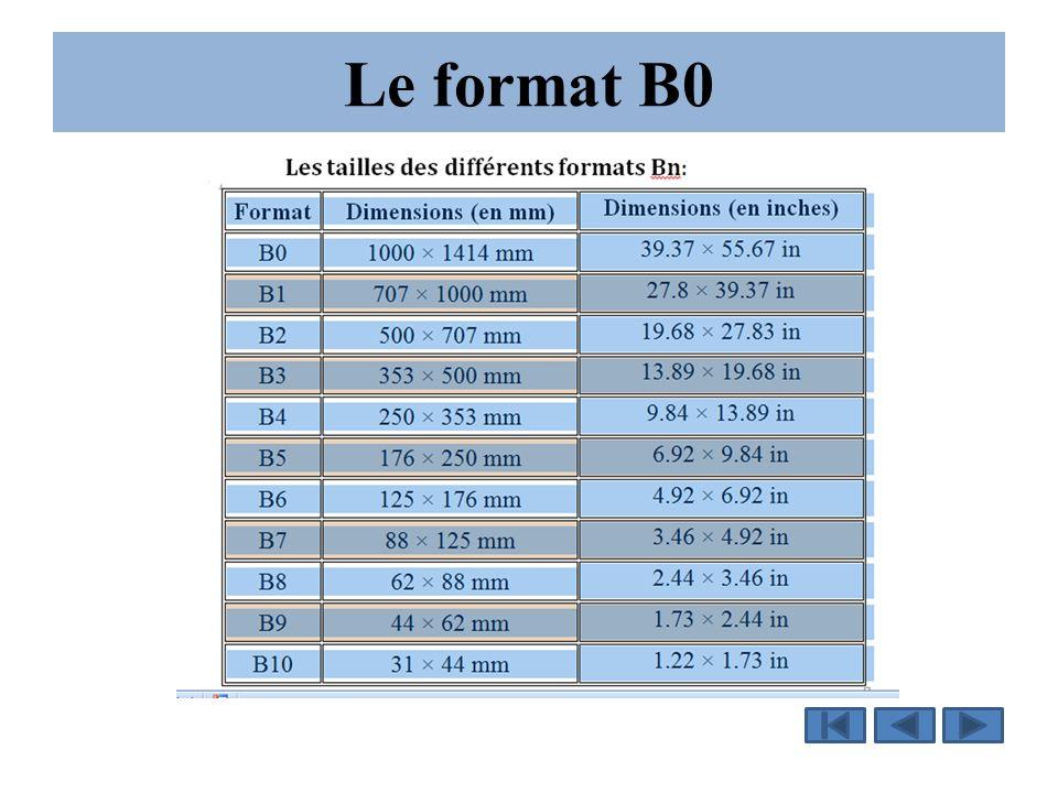 Le format B0