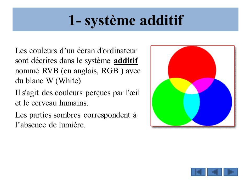 1- système additif