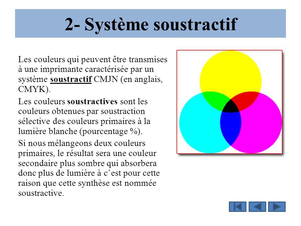 2- Système soustractif