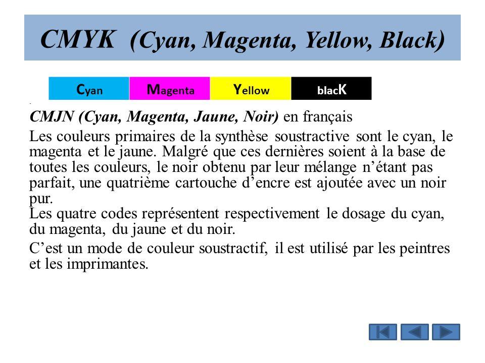 CMYK (Cyan, Magenta, Yellow, Black)