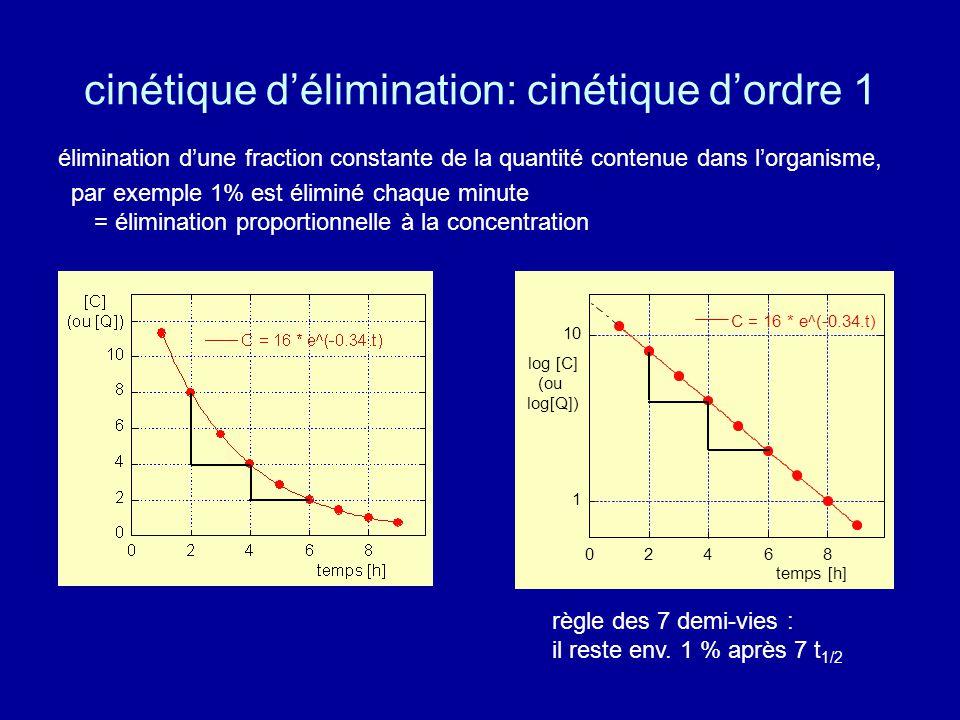 cinétique d'élimination: cinétique d'ordre 1