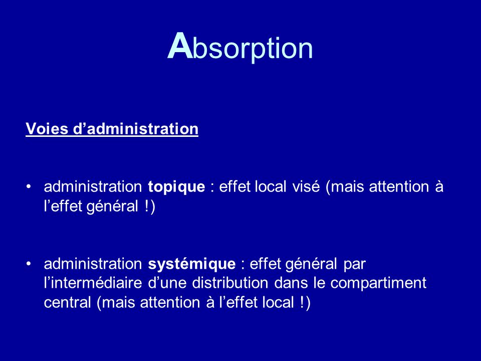 Absorption Voies d'administration