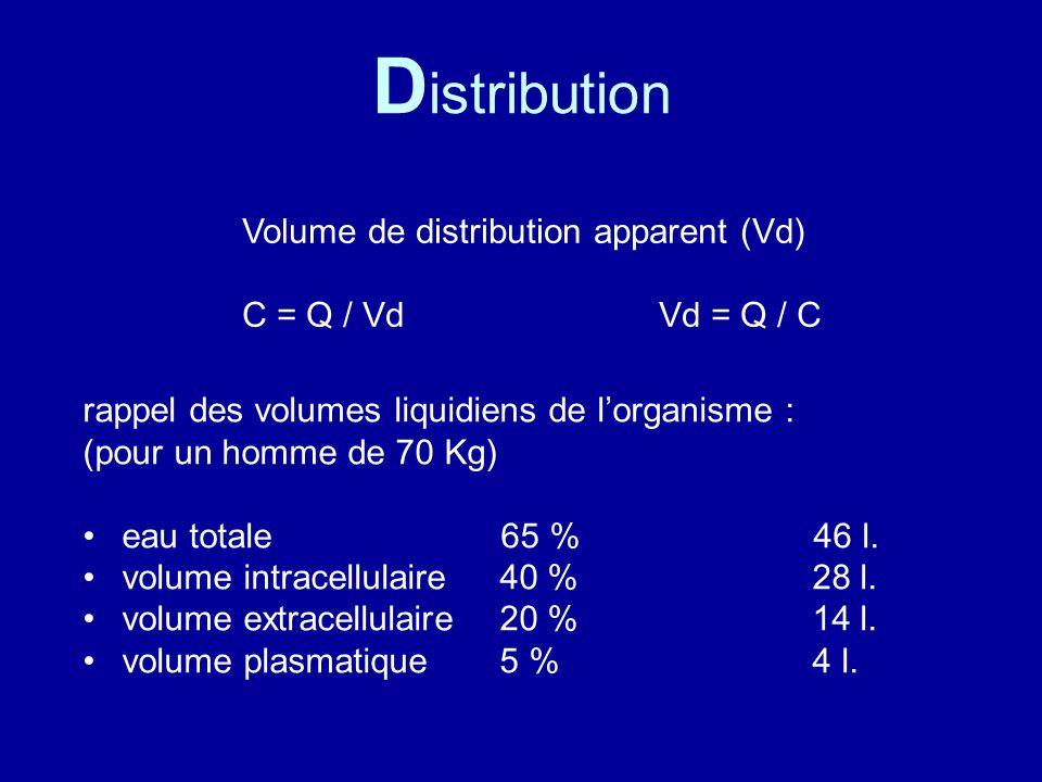 Distribution Volume de distribution apparent (Vd)