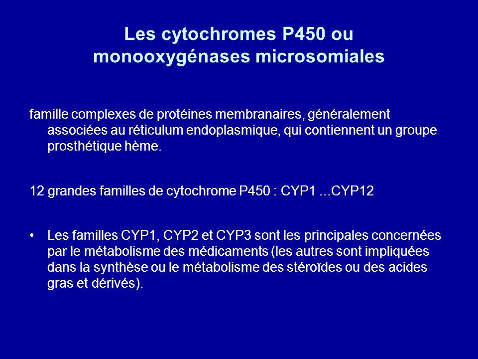 Les cytochromes P450 ou monooxygénases microsomiales
