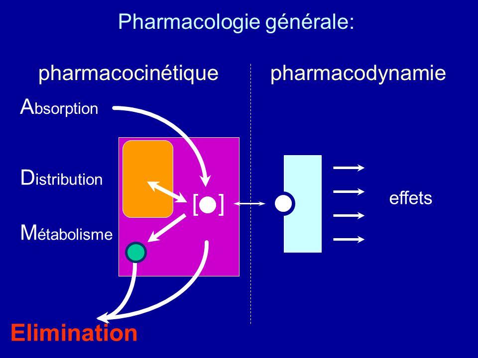 Pharmacologie générale: pharmacocinétique pharmacodynamie