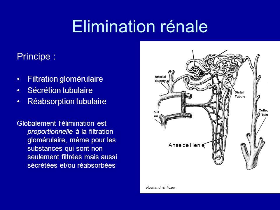 Elimination rénale Principe : Filtration glomérulaire