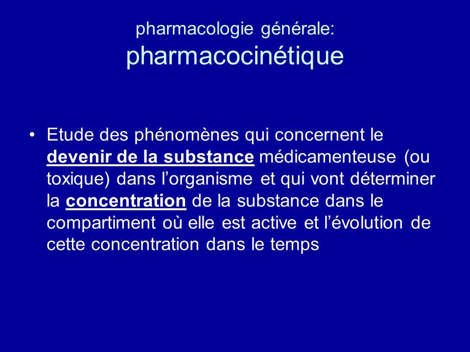 pharmacologie générale: pharmacocinétique